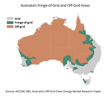 energy storage Australia fringe of grid3